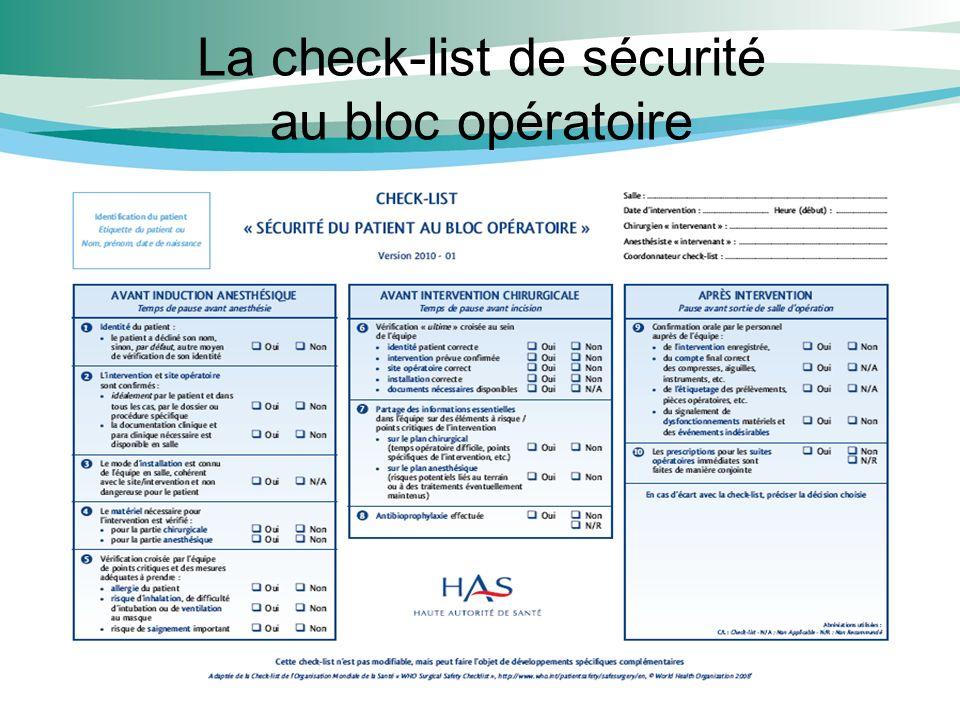 La check-list de sécurité au bloc opératoire