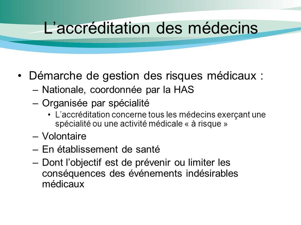 Laccréditation des médecins Démarche de gestion des risques médicaux : –Nationale, coordonnée par la HAS –Organisée par spécialité Laccréditation conc