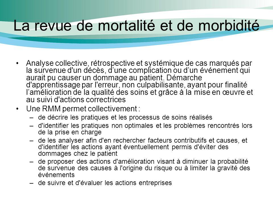 La revue de mortalité et de morbidité Objectif de la HAS : –Améliorer la qualité et la sécurité des soins en favorisant le déploiement des RMM dans le cadre des dispositifs existants : EPP/DPC, accréditation des médecins et certification des établissements de santé