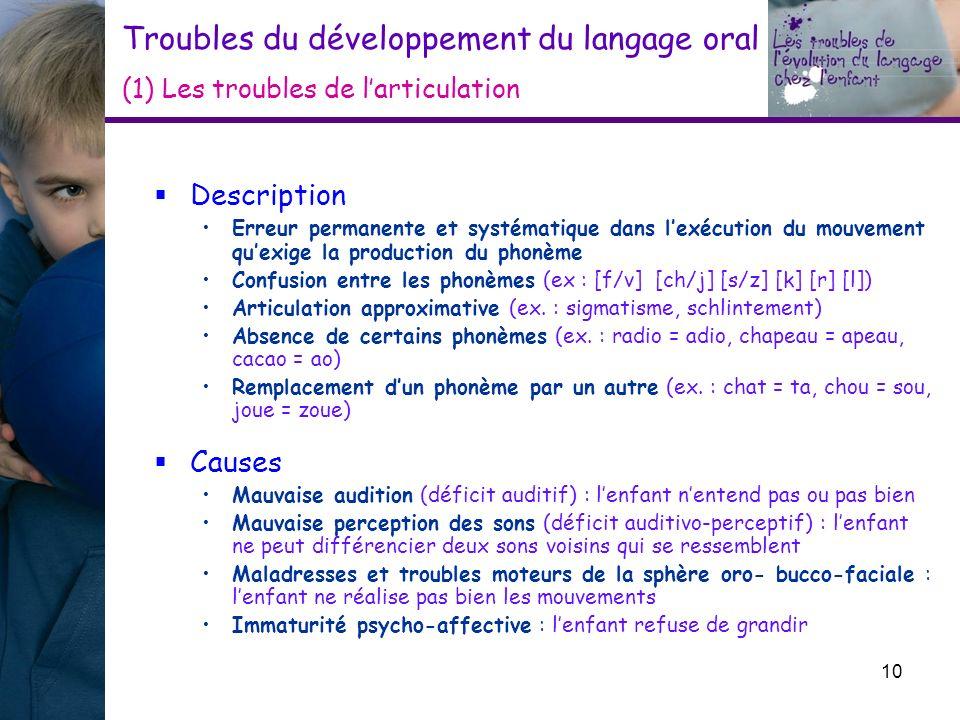 Troubles du développement du langage oral (1) Les troubles de larticulation Description Erreur permanente et systématique dans lexécution du mouvement