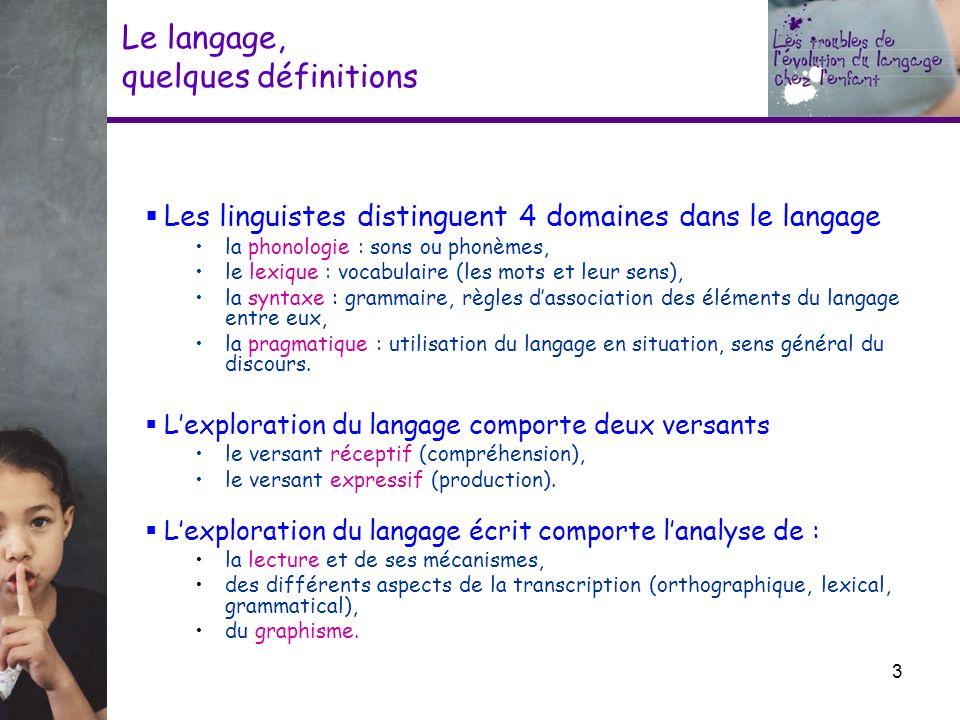 Le langage, quelques définitions Les linguistes distinguent 4 domaines dans le langage la phonologie : sons ou phonèmes, le lexique : vocabulaire (les