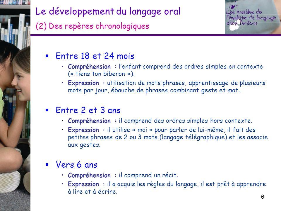 Le développement du langage oral (2) Des repères chronologiques Entre 18 et 24 mois Compréhension : lenfant comprend des ordres simples en contexte («