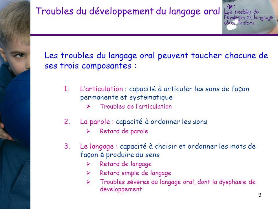 Troubles du développement du langage oral Les troubles du langage oral peuvent toucher chacune de ses trois composantes : 1.L articulation : capacité