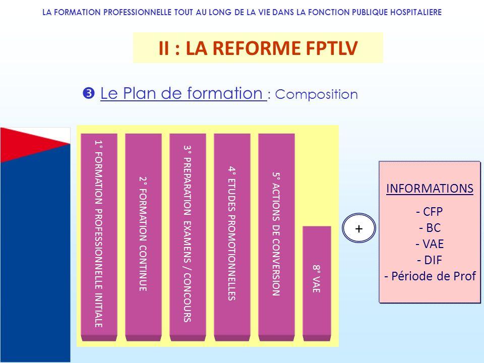 LA FORMATION PROFESSIONNELLE TOUT AU LONG DE LA VIE DANS LA FONCTION PUBLIQUE HOSPITALIERE II : LA REFORME FPTLV Le Plan de formation : Composition 1°