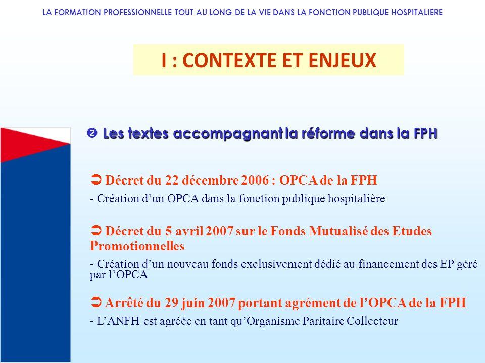 LA FORMATION PROFESSIONNELLE TOUT AU LONG DE LA VIE DANS LA FONCTION PUBLIQUE HOSPITALIERE Décret du 22 décembre 2006 : OPCA de la FPH - Création dun
