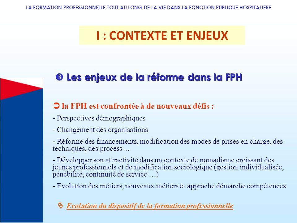 LA FORMATION PROFESSIONNELLE TOUT AU LONG DE LA VIE DANS LA FONCTION PUBLIQUE HOSPITALIERE la FPH est confrontée à de nouveaux défis : - Perspectives