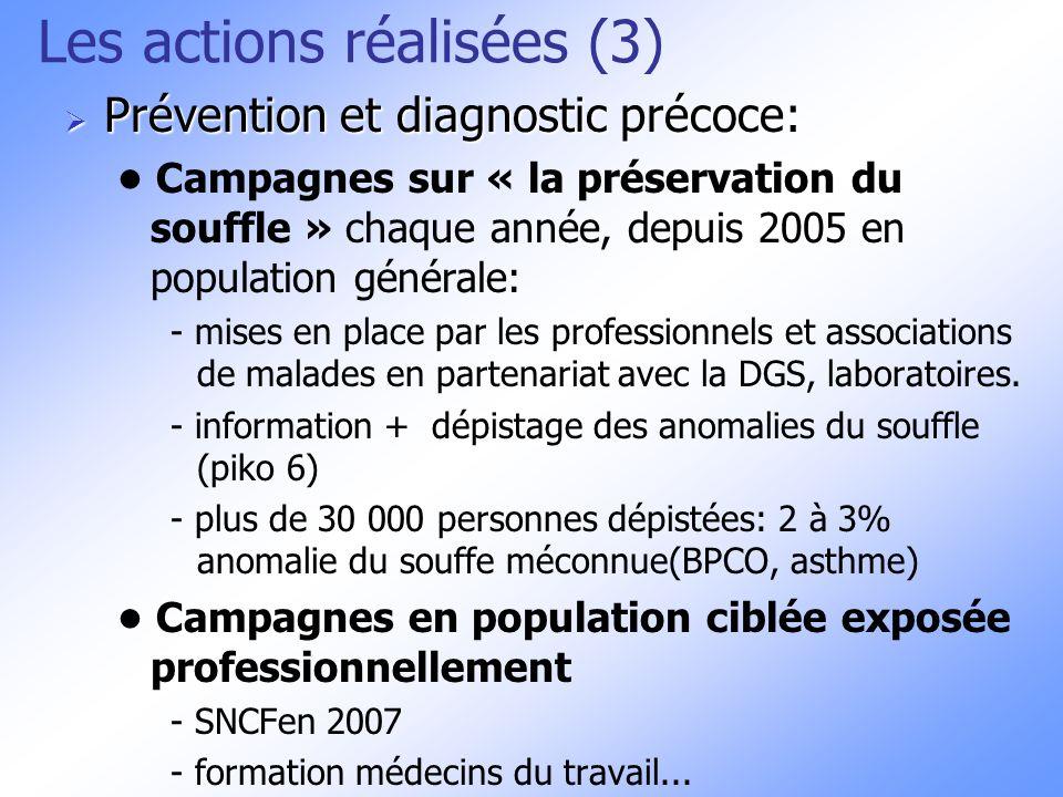Les actions réalisées (3) Prévention et diagnostic précoce: Prévention et diagnostic précoce: Campagnes sur « la préservation du souffle » chaque anné