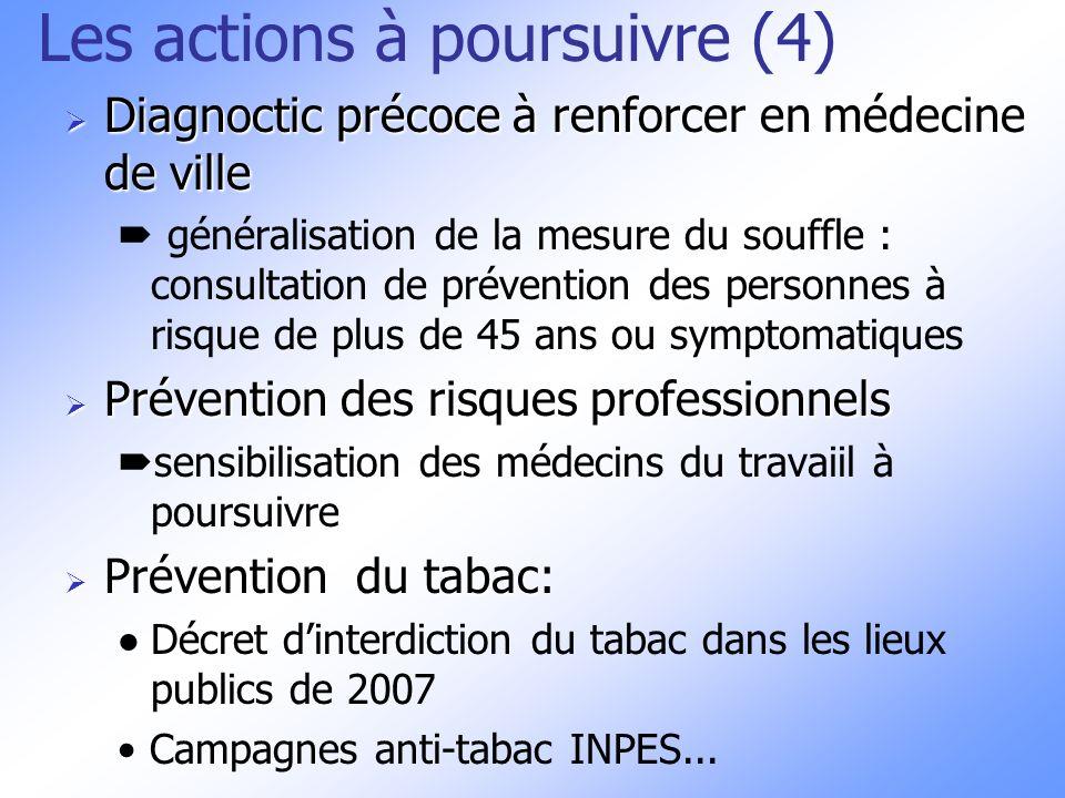 Les actions à poursuivre (4) Diagnoctic précoce à renforcer en médecine de ville Diagnoctic précoce à renforcer en médecine de ville généralisation de