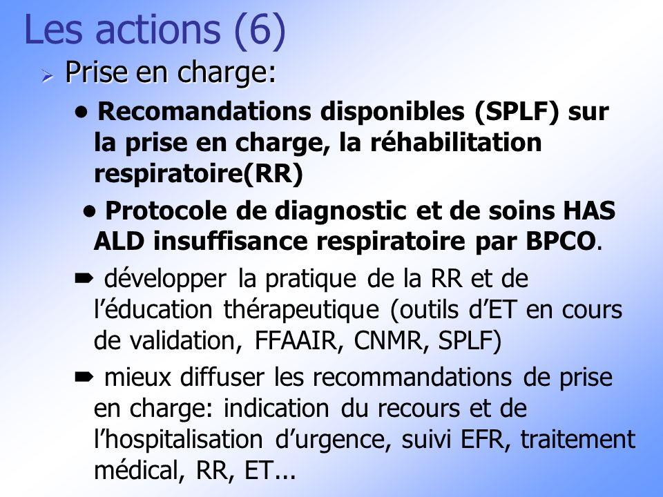 Les actions (6) Prise en charge: Prise en charge: Recomandations disponibles (SPLF) sur la prise en charge, la réhabilitation respiratoire(RR) Protoco