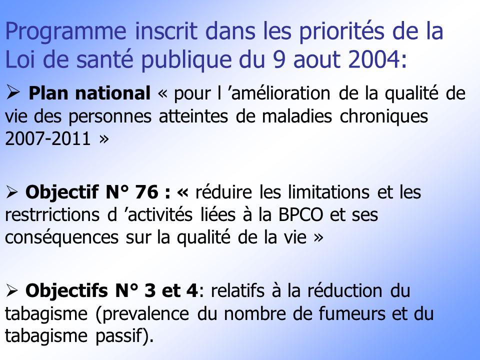 Programme inscrit dans les priorités de la Loi de santé publique du 9 aout 2004: Plan national « pour l amélioration de la qualité de vie des personne