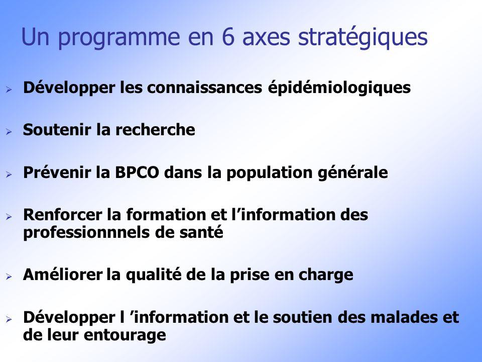 Un programme en 6 axes stratégiques Développer les connaissances épidémiologiques Soutenir la recherche Prévenir la BPCO dans la population générale R
