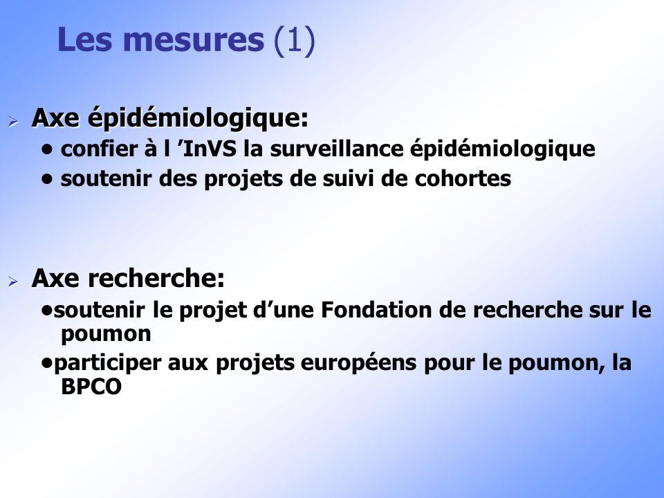 Les mesures (1) Axe épidémiologique Axe épidémiologique: confier à l InVS la surveillance épidémiologique soutenir des projets de suivi de cohortes Ax
