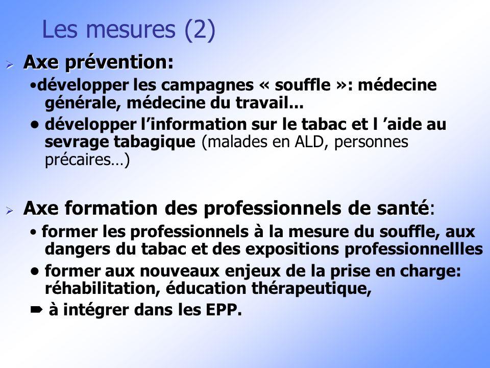Les mesures (2) Axe prévention Axe prévention: développer les campagnes « souffle »: médecine générale, médecine du travail... développer linformation