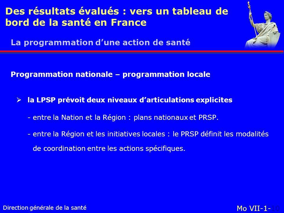 Direction générale de la santé Mo VII-1-10 Des résultats évalués : vers un tableau de bord de la santé en France la LPSP prévoit deux niveaux darticulations explicites - entre la Nation et la Région : plans nationaux et PRSP.