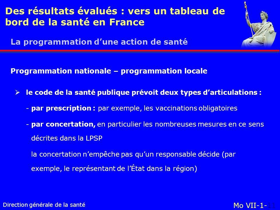 Direction générale de la santé Mo VII-1-11 Des résultats évalués : vers un tableau de bord de la santé en France le code de la santé publique prévoit