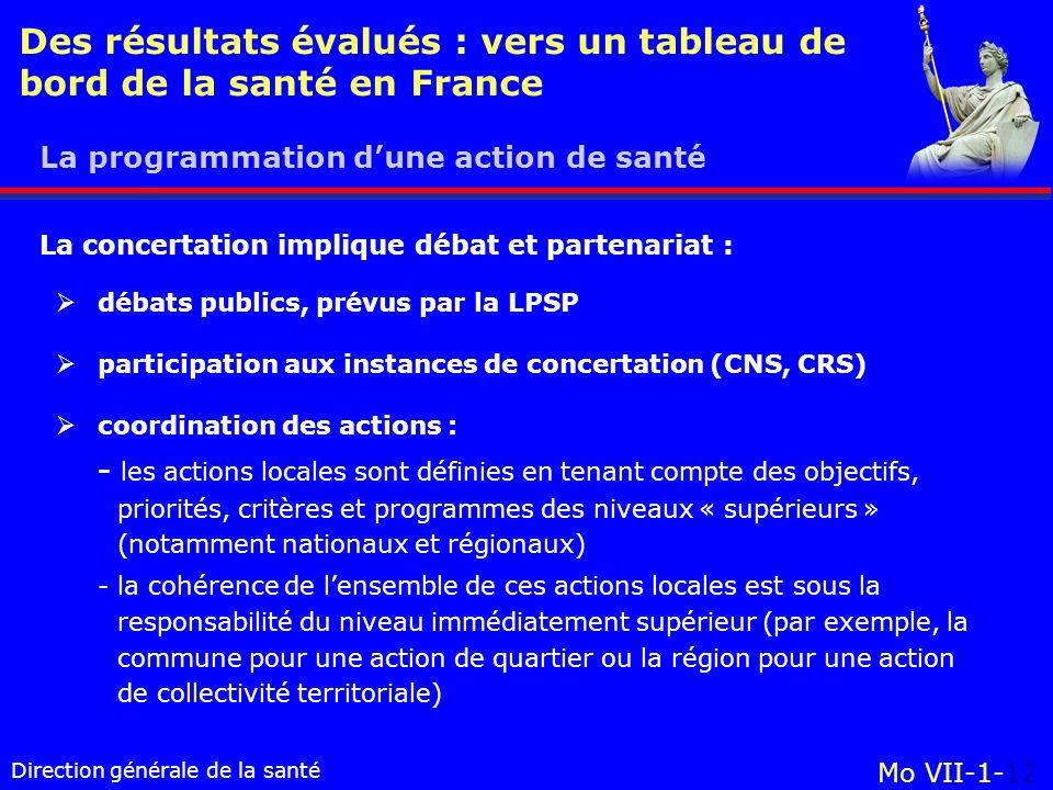 Direction générale de la santé Mo VII-1-12 Des résultats évalués : vers un tableau de bord de la santé en France débats publics, prévus par la LPSP pa