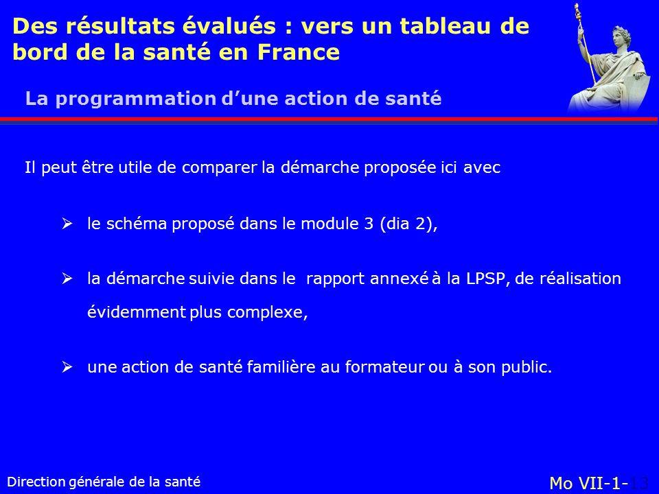 Direction générale de la santé Mo VII-1-13 Des résultats évalués : vers un tableau de bord de la santé en France le schéma proposé dans le module 3 (d