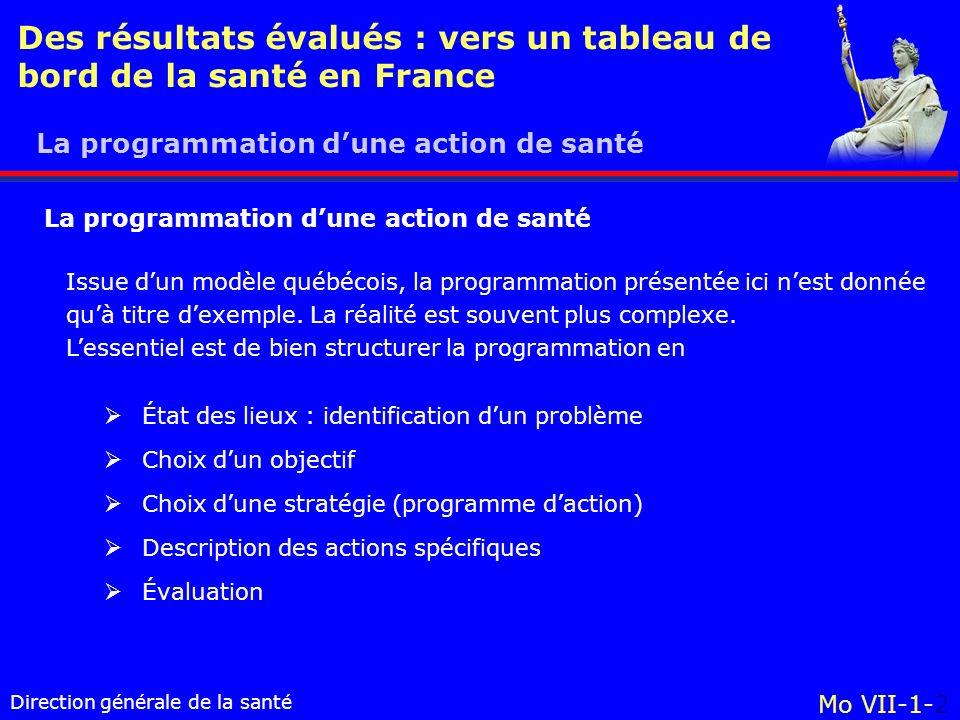 Direction générale de la santé Mo VII-1-2 Des résultats évalués : vers un tableau de bord de la santé en France État des lieux : identification dun pr