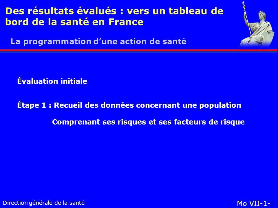 Direction générale de la santé Mo VII-1-3 Des résultats évalués : vers un tableau de bord de la santé en France Évaluation initiale Étape 1 : Recueil