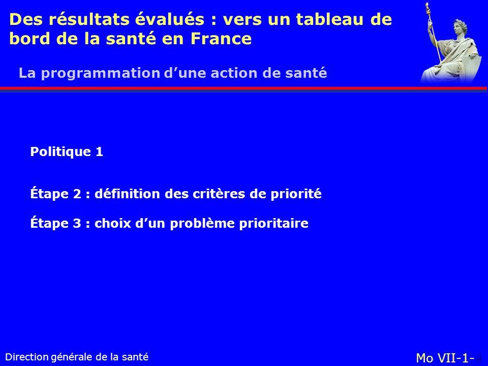 Direction générale de la santé Mo VII-1-4 Des résultats évalués : vers un tableau de bord de la santé en France Politique 1 Étape 2 : définition des c