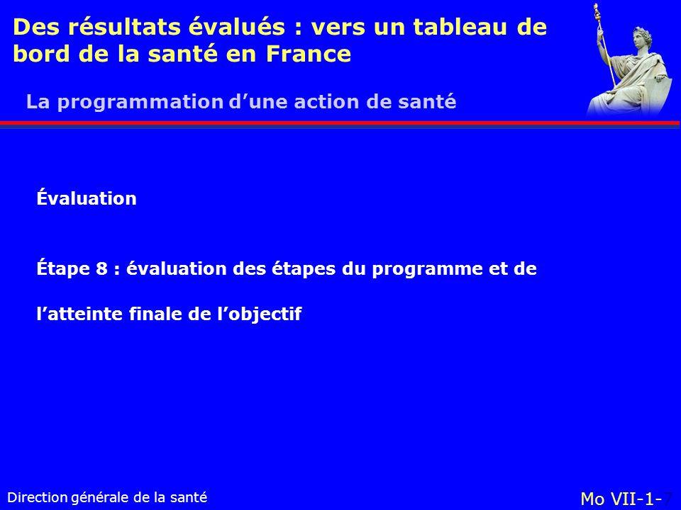 Direction générale de la santé Mo VII-1-7 Des résultats évalués : vers un tableau de bord de la santé en France Évaluation Étape 8 : évaluation des étapes du programme et de latteinte finale de lobjectif La programmation dune action de santé
