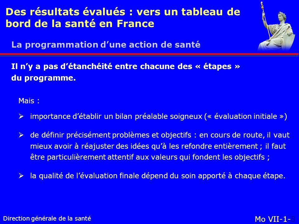 Direction générale de la santé Mo VII-1-8 Des résultats évalués : vers un tableau de bord de la santé en France importance détablir un bilan préalable