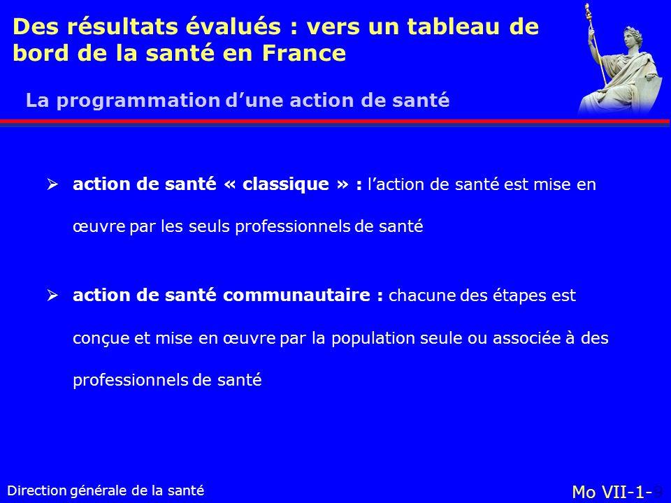 Direction générale de la santé Mo VII-1-9 Des résultats évalués : vers un tableau de bord de la santé en France action de santé « classique » : lactio
