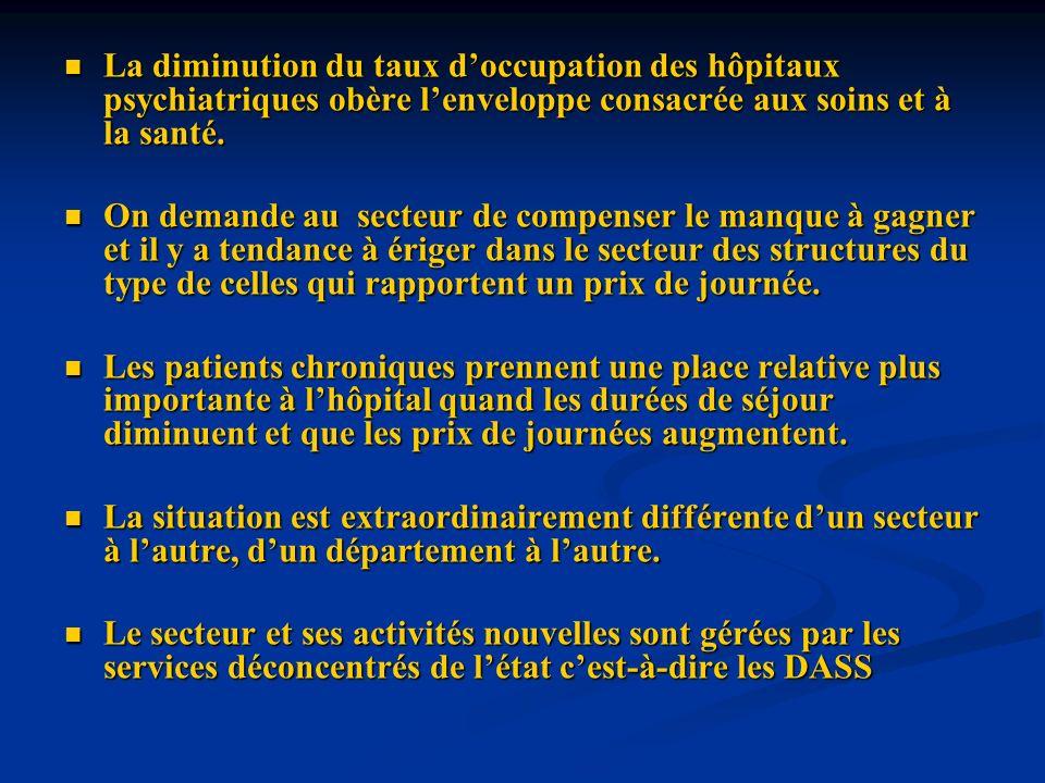 Deux logiques antagonistes La gestion de lhôpital dont les taux doccupation baissent et la part de patients « chroniques » augmente.