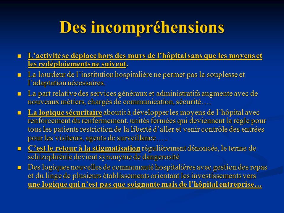 La psychiatrie représente environ un tiers des lits dhospitalisation en France La situation est différente entre les secteurs de psychiatrie des établissements publics de santé (les anciens CHS ou asiles) et les secteurs de psychiatrie implantés progressivement depuis les années 1970-1980 à lhôpital général.