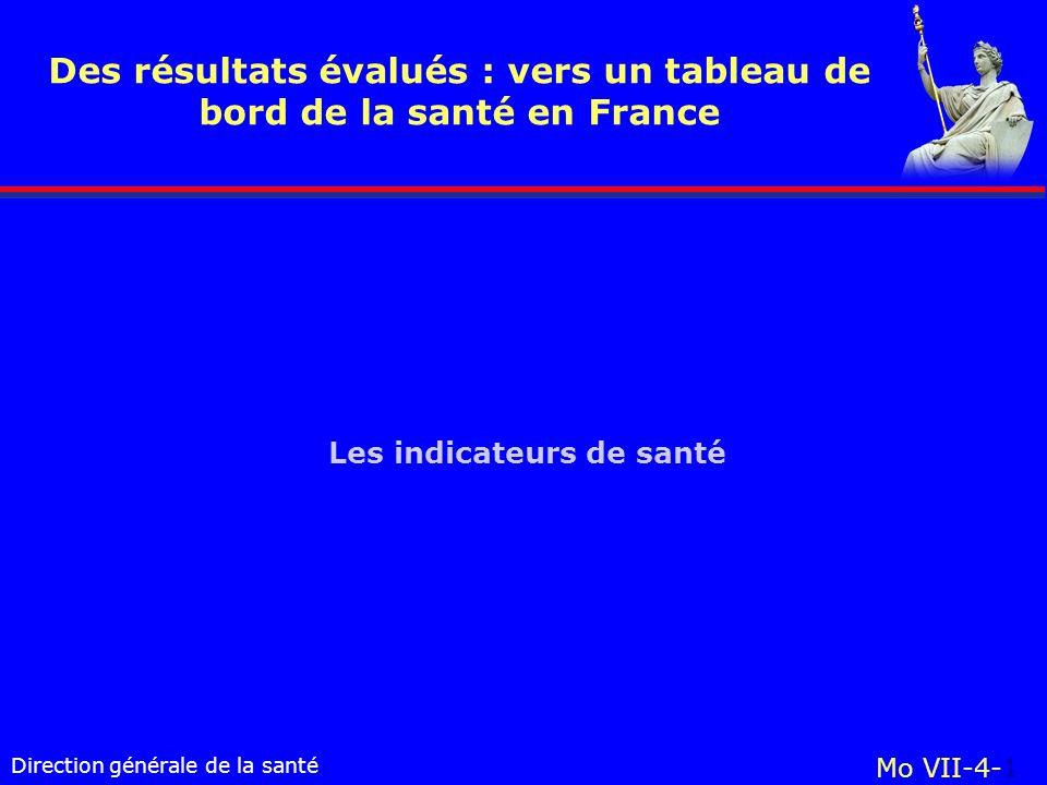 Direction générale de la santé Mo VII-4-1 Des résultats évalués : vers un tableau de bord de la santé en France Les indicateurs de santé