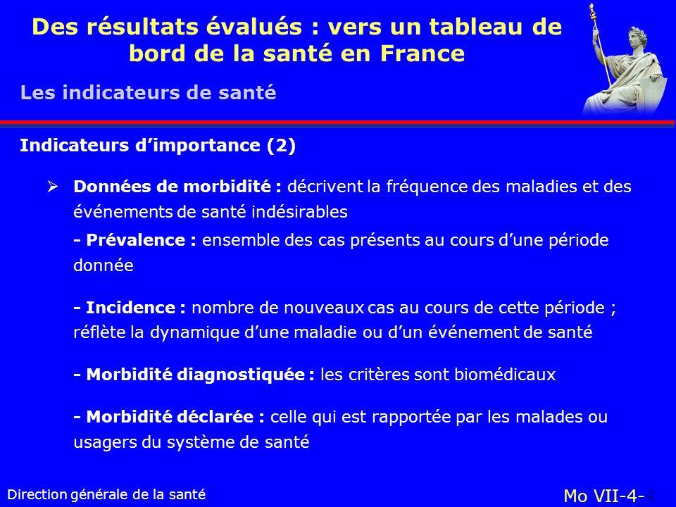 Direction générale de la santé Mo VII-4-4 Des résultats évalués : vers un tableau de bord de la santé en France Données de morbidité : décrivent la fréquence des maladies et des événements de santé indésirables - Prévalence : ensemble des cas présents au cours dune période donnée - Incidence : nombre de nouveaux cas au cours de cette période ; réflète la dynamique dune maladie ou dun événement de santé - Morbidité diagnostiquée : les critères sont biomédicaux - Morbidité déclarée : celle qui est rapportée par les malades ou usagers du système de santé Les indicateurs de santé Indicateurs dimportance (2)