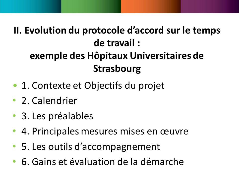 II. Evolution du protocole daccord sur le temps de travail : exemple des Hôpitaux Universitaires de Strasbourg 1. Contexte et Objectifs du projet 2. C