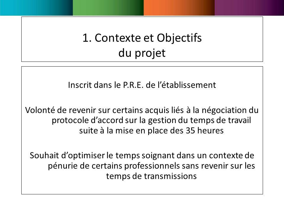 1.Contexte et Objectifs du projet Inscrit dans le P.R.E.