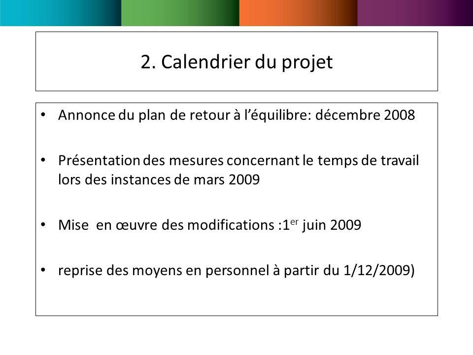 2. Calendrier du projet Annonce du plan de retour à léquilibre: décembre 2008 Présentation des mesures concernant le temps de travail lors des instanc