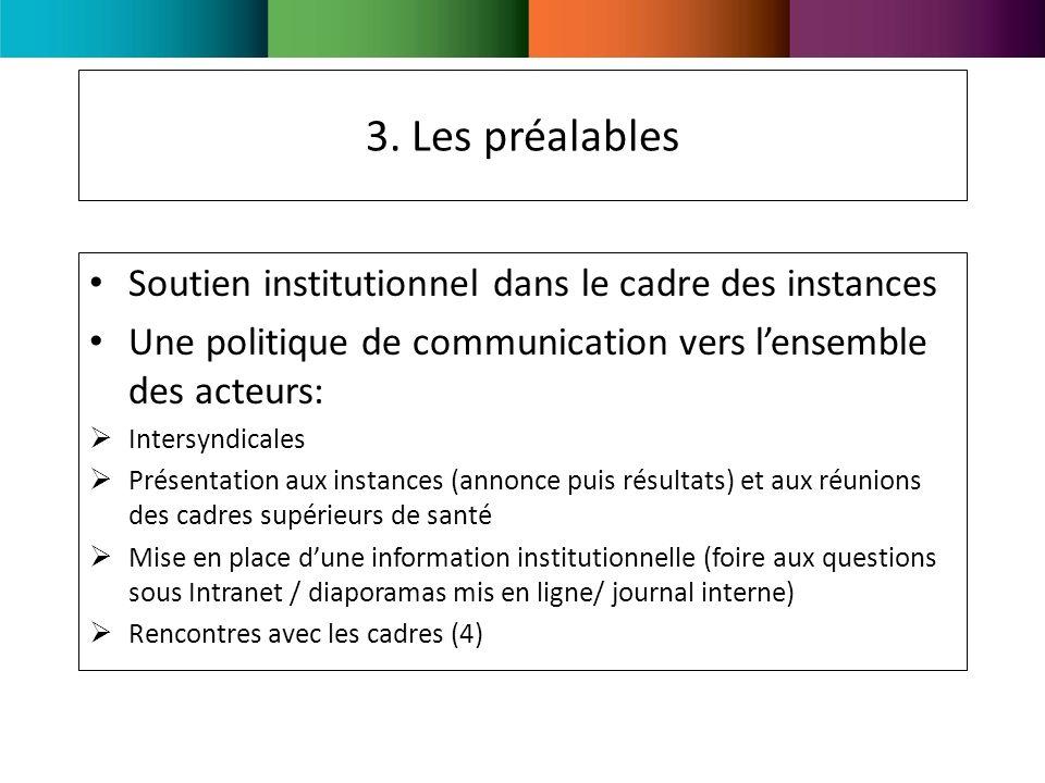 3. Les préalables Soutien institutionnel dans le cadre des instances Une politique de communication vers lensemble des acteurs: Intersyndicales Présen