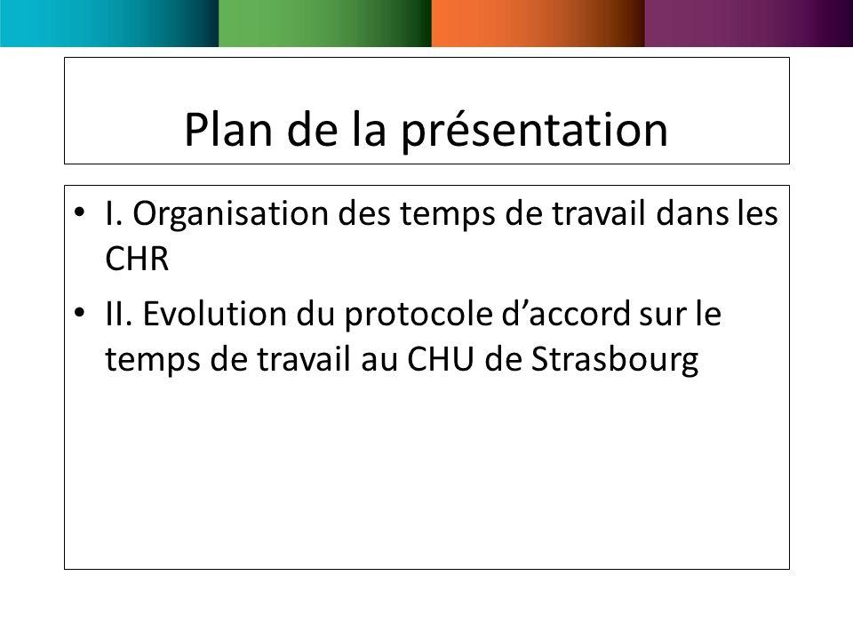 Plan de la présentation I.Organisation des temps de travail dans les CHR II.