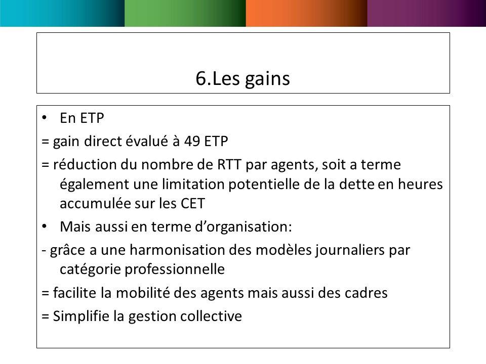 6.Les gains En ETP = gain direct évalué à 49 ETP = réduction du nombre de RTT par agents, soit a terme également une limitation potentielle de la dette en heures accumulée sur les CET Mais aussi en terme dorganisation: - grâce a une harmonisation des modèles journaliers par catégorie professionnelle = facilite la mobilité des agents mais aussi des cadres = Simplifie la gestion collective