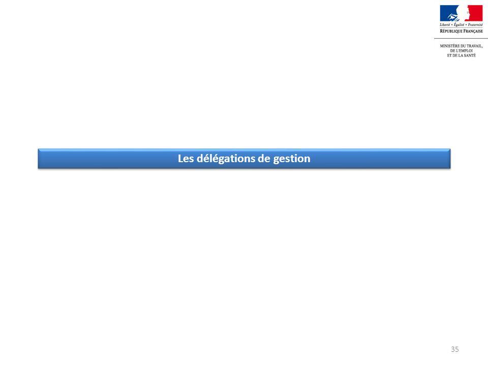 Rappel sur les délégations de gestion Le terme de « délégations de gestion » a été introduit par la réforme de lordonnance du 2 mai 2005 avec les objectifs suivants : Simplifier le pilotage le fonctionnement et la gestion des EPS Responsabiliser les acteurs et clarifier leurs responsabilités (en particulier le directeur, le président de la CME et les chefs de pôles) Décloisonner les acteurs et les fonctions La réforme HPST sans mentionner le terme de « délégations de gestion », précise, dans la continuité des délégations déjà expérimentées dans les établissements que figurent dans le contrat de pôle : 1)Des compétences en matière de gestion des ressources humaines du pôle ; 2) Des délégation de signature du directeur au chef de pôle, afin de permettre à celui-ci dengager des dépenses du pôle.