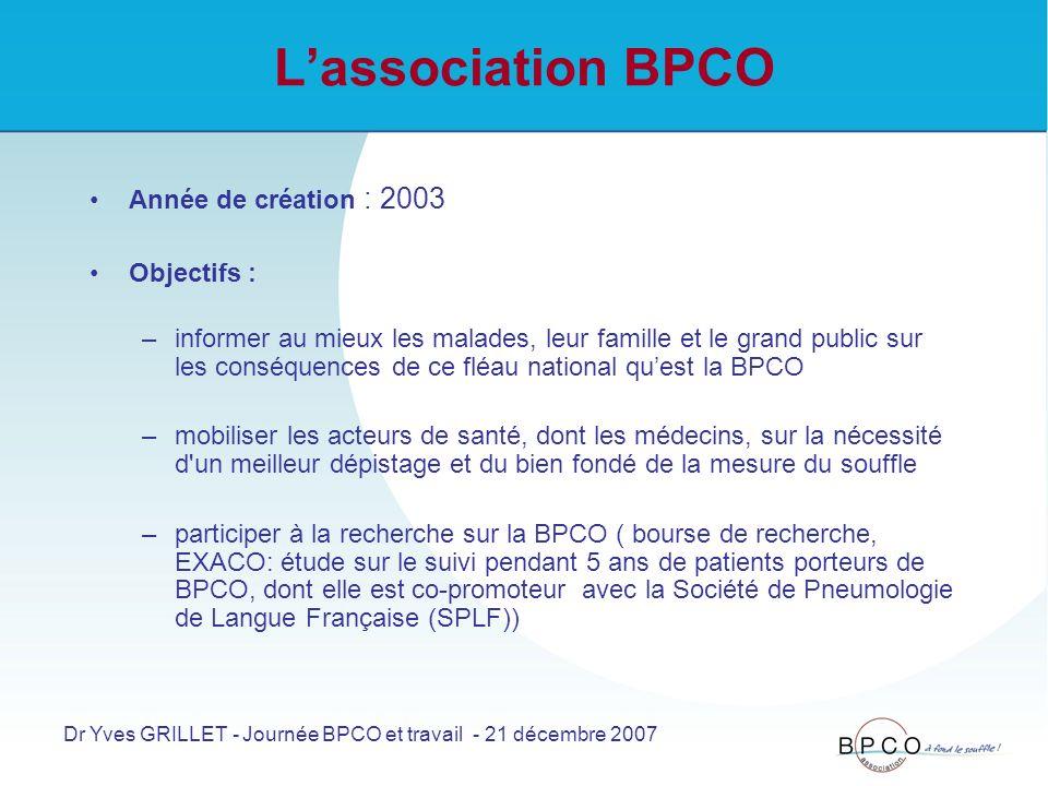 Lassociation BPCO Année de création : 2003 Objectifs : –informer au mieux les malades, leur famille et le grand public sur les conséquences de ce fléau national quest la BPCO –mobiliser les acteurs de santé, dont les médecins, sur la nécessité d un meilleur dépistage et du bien fondé de la mesure du souffle –participer à la recherche sur la BPCO ( bourse de recherche, EXACO: étude sur le suivi pendant 5 ans de patients porteurs de BPCO, dont elle est co-promoteur avec la Société de Pneumologie de Langue Française (SPLF)) Dr Yves GRILLET - Journée BPCO et travail - 21 décembre 2007