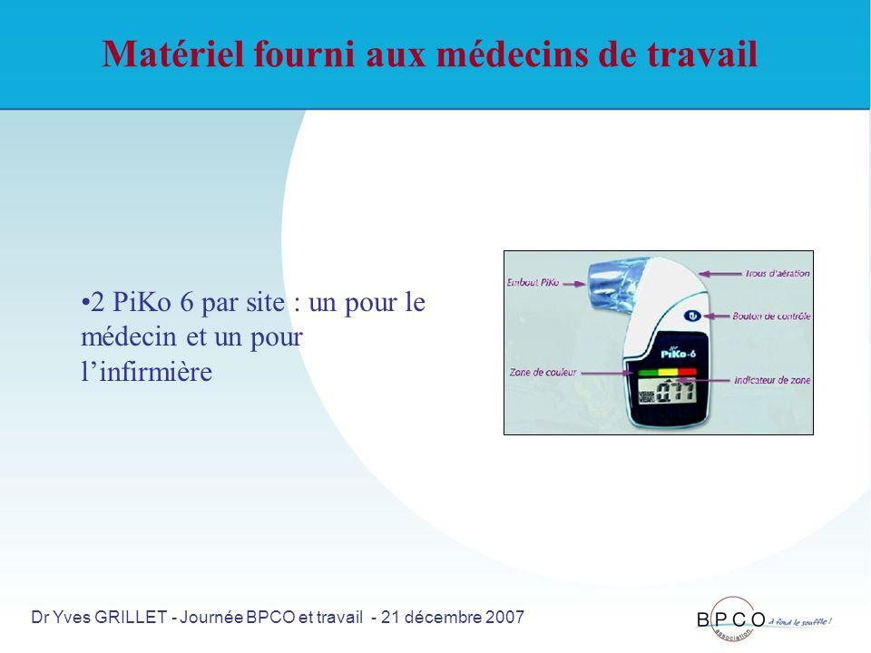 2 PiKo 6 par site : un pour le médecin et un pour linfirmière Matériel fourni aux médecins de travail Dr Yves GRILLET - Journée BPCO et travail - 21 décembre 2007