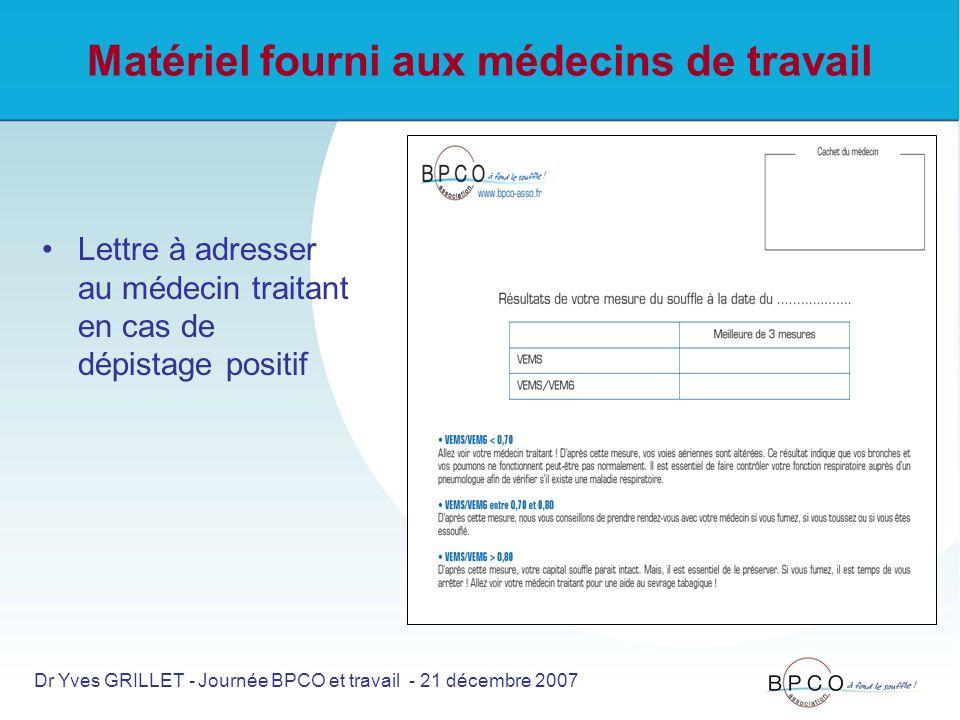 Matériel fourni aux médecins de travail Lettre à adresser au médecin traitant en cas de dépistage positif Dr Yves GRILLET - Journée BPCO et travail - 21 décembre 2007