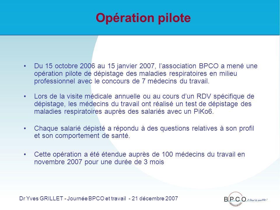 Opération pilote Du 15 octobre 2006 au 15 janvier 2007, lassociation BPCO a mené une opération pilote de dépistage des maladies respiratoires en milieu professionnel avec le concours de 7 médecins du travail.