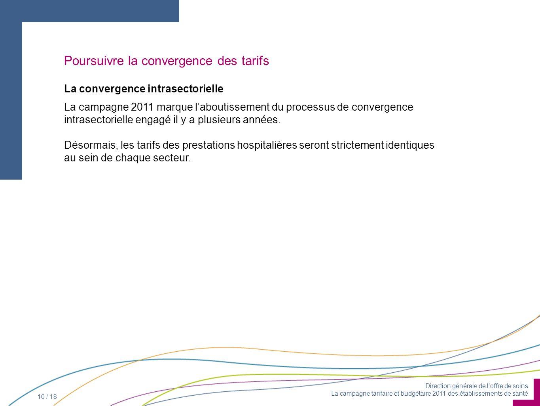 Direction générale de loffre de soins La campagne tarifaire et budgétaire 2011 des établissements de santé 10 / 18 La convergence intrasectorielle La
