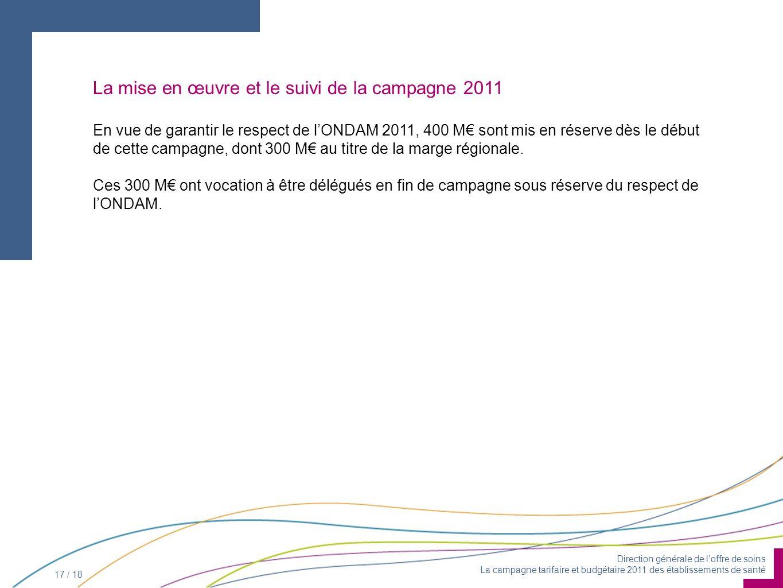 Direction générale de loffre de soins La campagne tarifaire et budgétaire 2011 des établissements de santé 17 / 18 La mise en œuvre et le suivi de la campagne 2011 En vue de garantir le respect de lONDAM 2011, 400 M sont mis en réserve dès le début de cette campagne, dont 300 M au titre de la marge régionale.