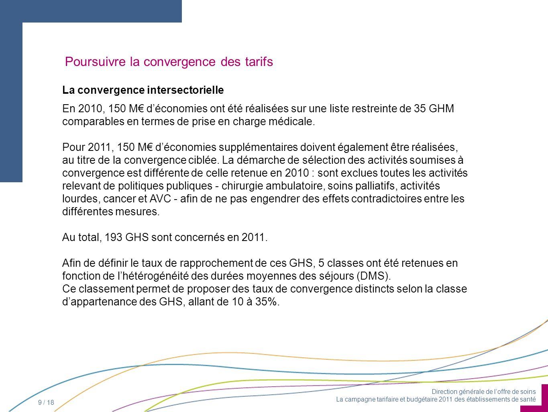 Direction générale de loffre de soins La campagne tarifaire et budgétaire 2011 des établissements de santé 9 / 18 La convergence intersectorielle En 2010, 150 M déconomies ont été réalisées sur une liste restreinte de 35 GHM comparables en termes de prise en charge médicale.