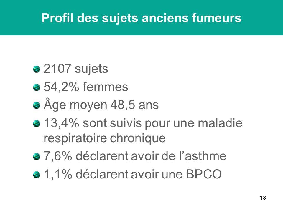 18 2107 sujets 54,2% femmes Âge moyen 48,5 ans 13,4% sont suivis pour une maladie respiratoire chronique 7,6% déclarent avoir de lasthme 1,1% déclarent avoir une BPCO Profil des sujets anciens fumeurs