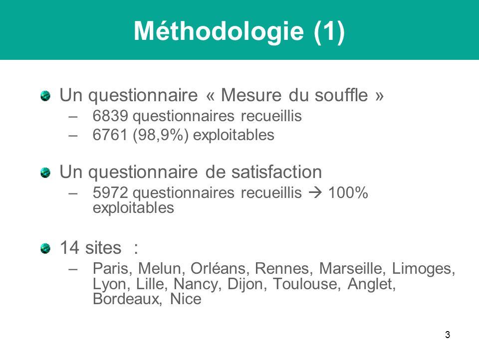 4 n = 6761 Distribution des questionnaires selon les centres 10,1% 9,6% 8,1% 7,7% 7,5% 7,3% 6,9% 6,7% 6,5% 5,6% 5,4% 4,8%
