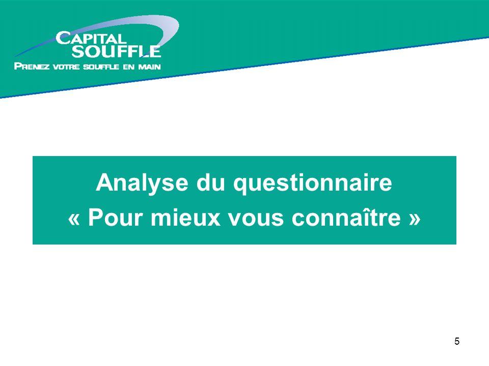 5 Tournée Capital Souffle - du 03 octobre au 13 novembre 2005 - Analyse du questionnaire « Pour mieux vous connaître »