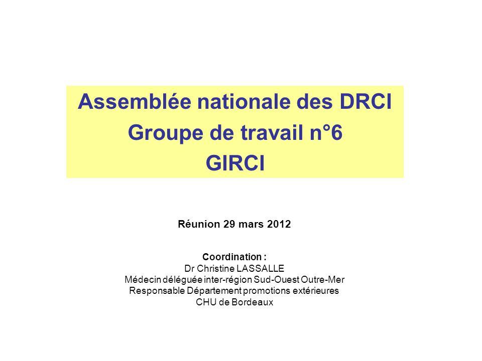 Ordre du jour Introduction - Retour des propositions dindicateurs de production des GIRCI (Ass.
