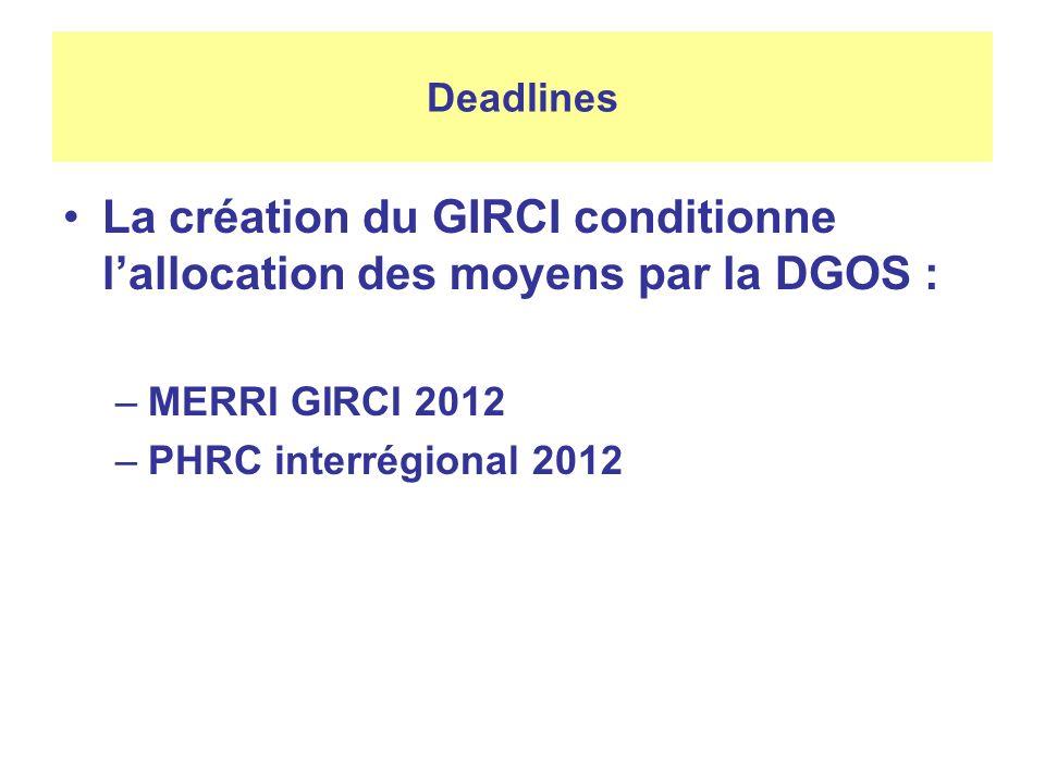 Deadlines La création du GIRCI conditionne lallocation des moyens par la DGOS : –MERRI GIRCI 2012 –PHRC interrégional 2012